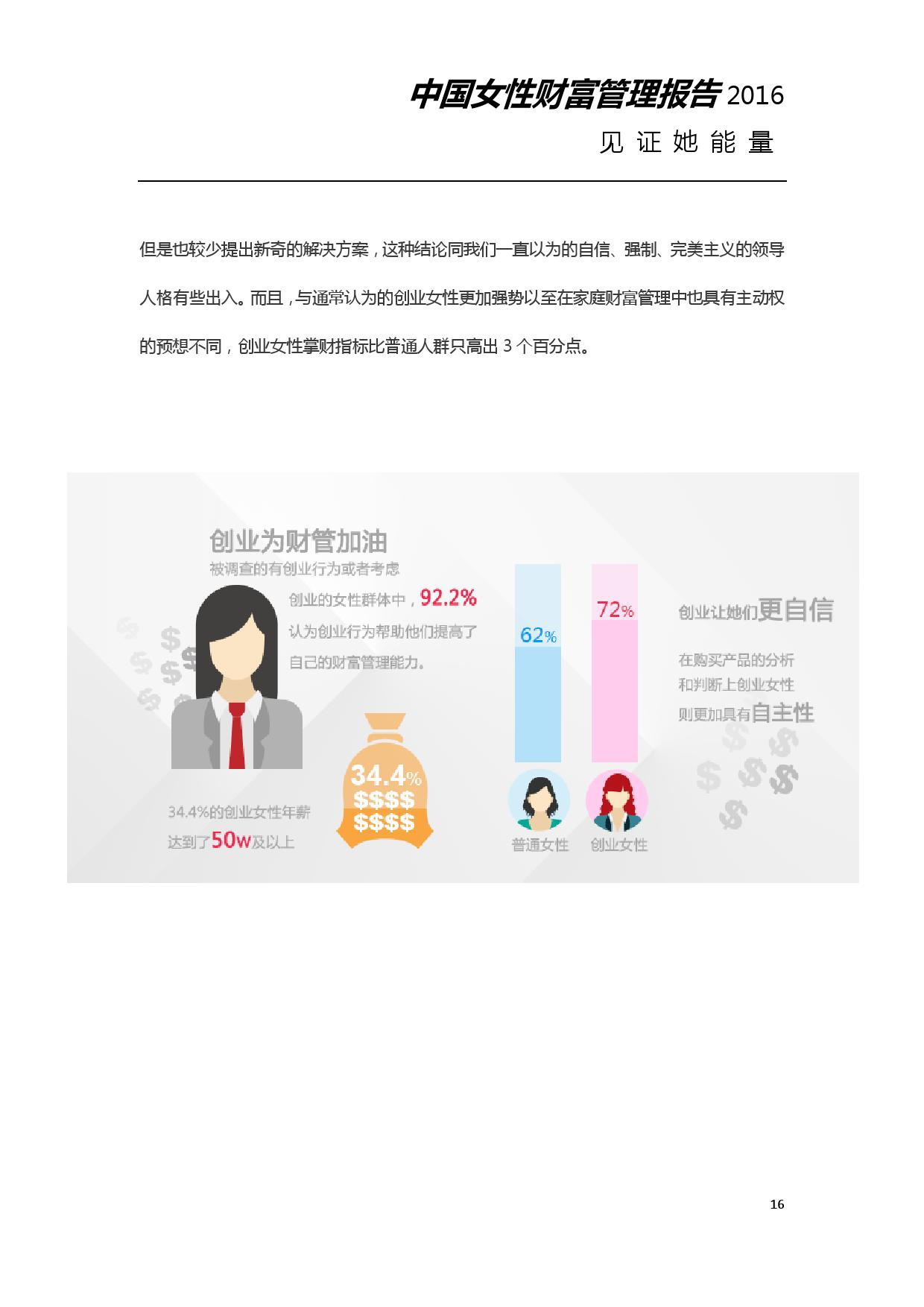 2016年中国女性财富管理报告_000016