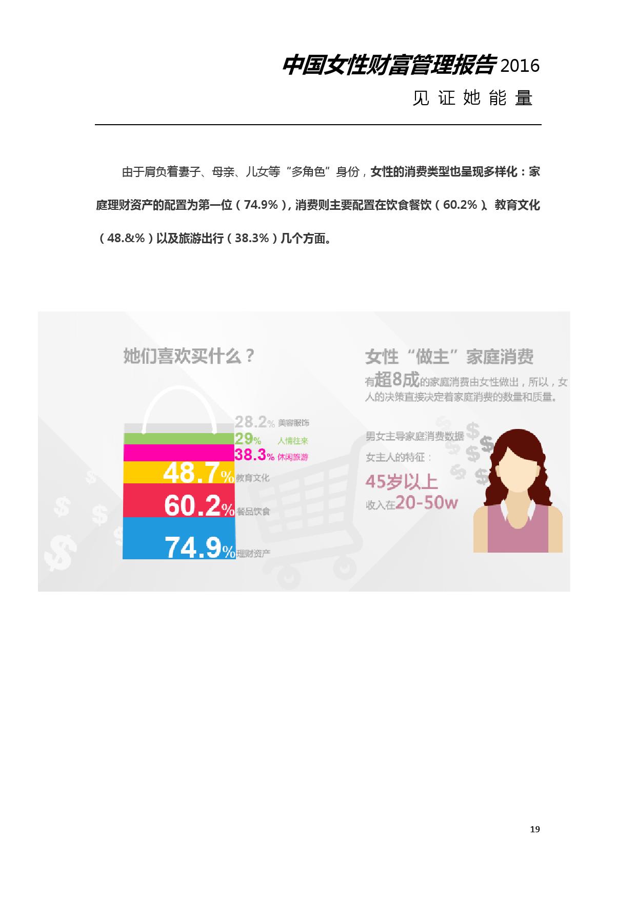 2016年中国女性财富管理报告_000019