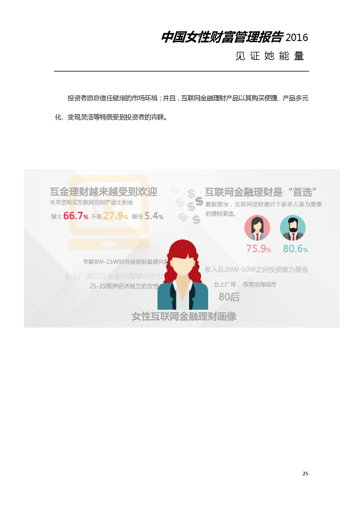 2016年中国女性财富管理报告_000025