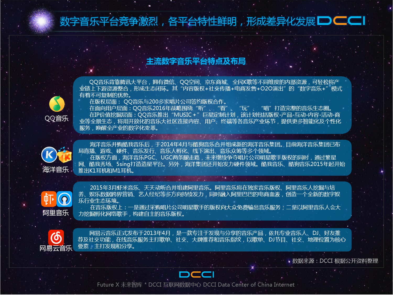 2016年中国数字音乐平台发展研究报告_000010