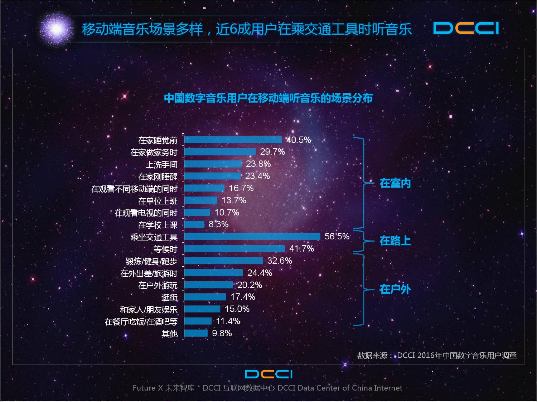 2016年中国数字音乐平台发展研究报告_000017