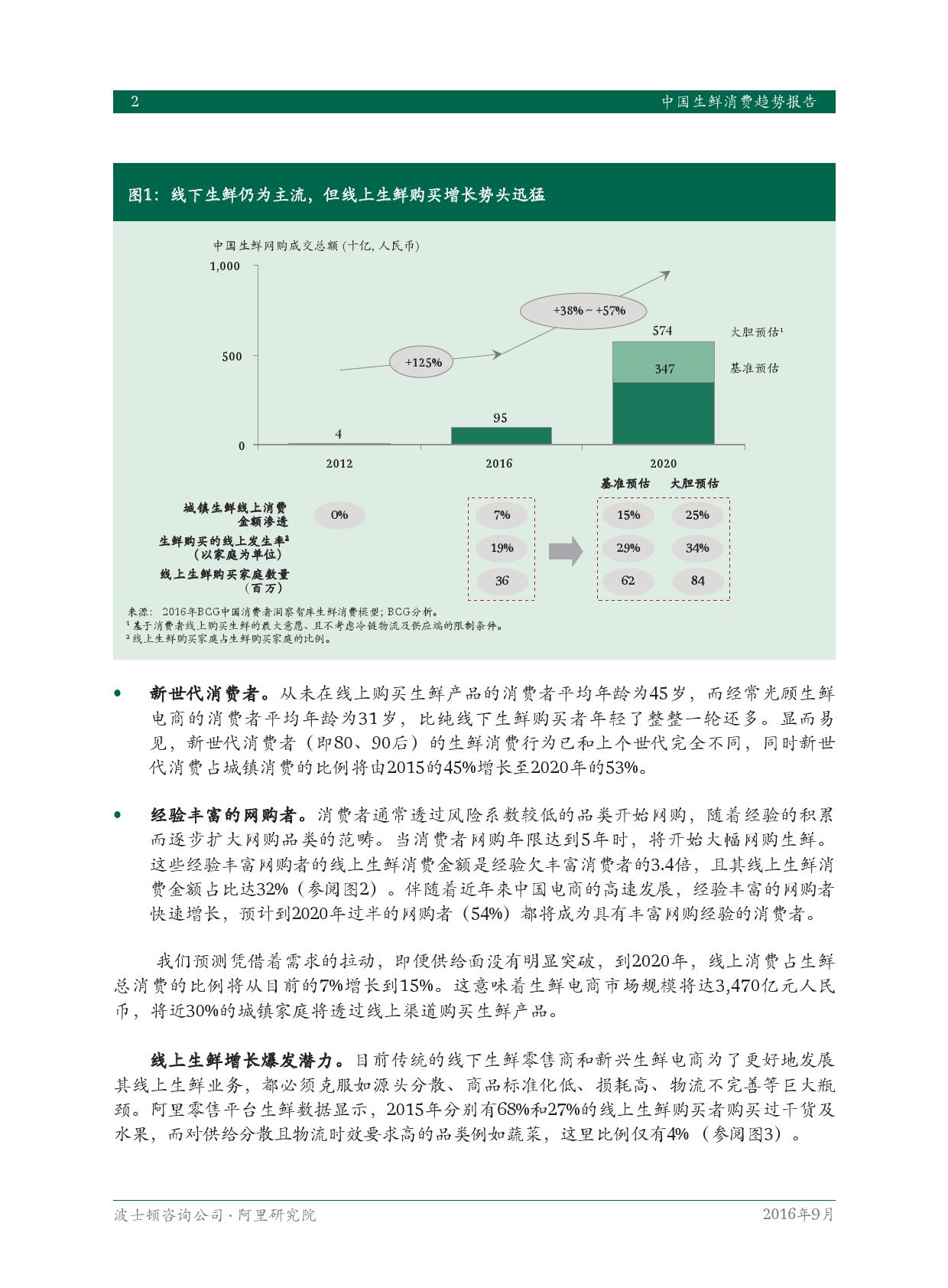 2016年中国生鲜消费趋势报告_000004