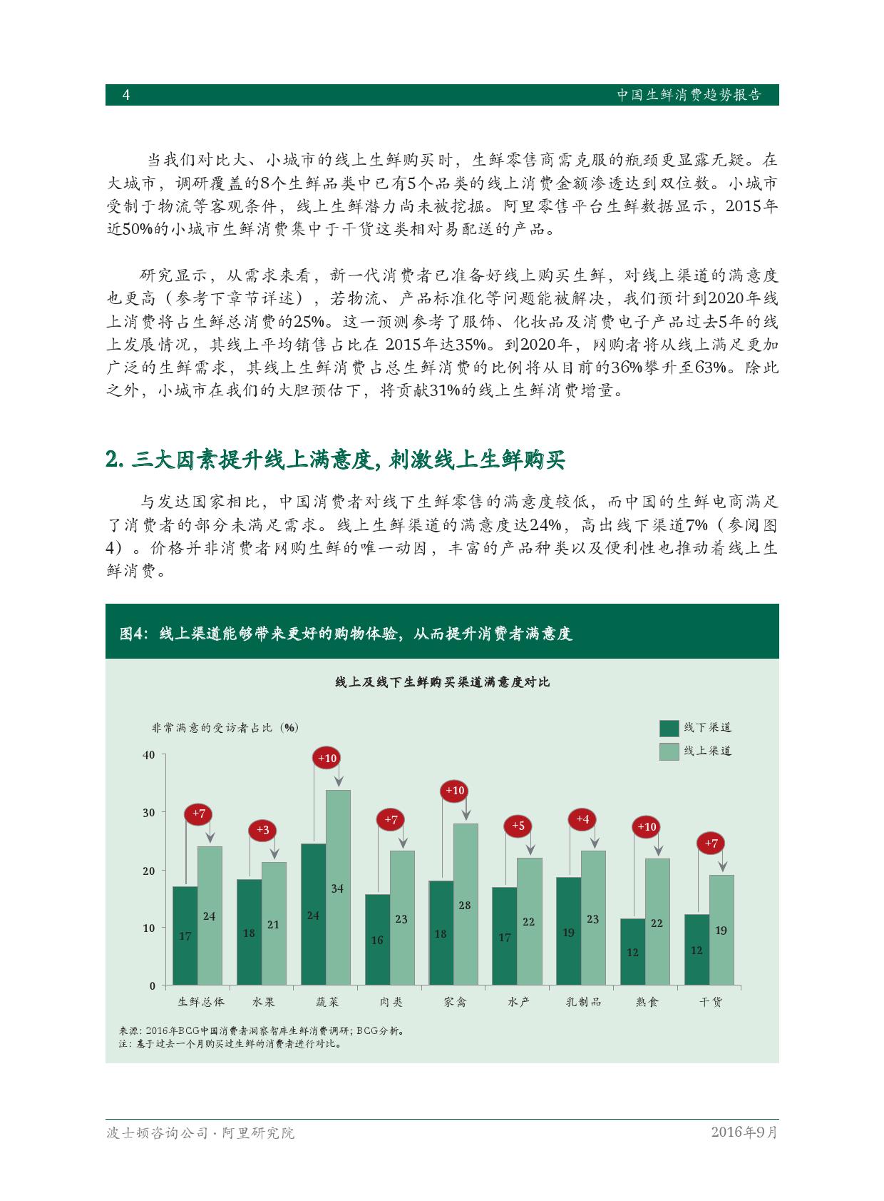 2016年中国生鲜消费趋势报告_000006