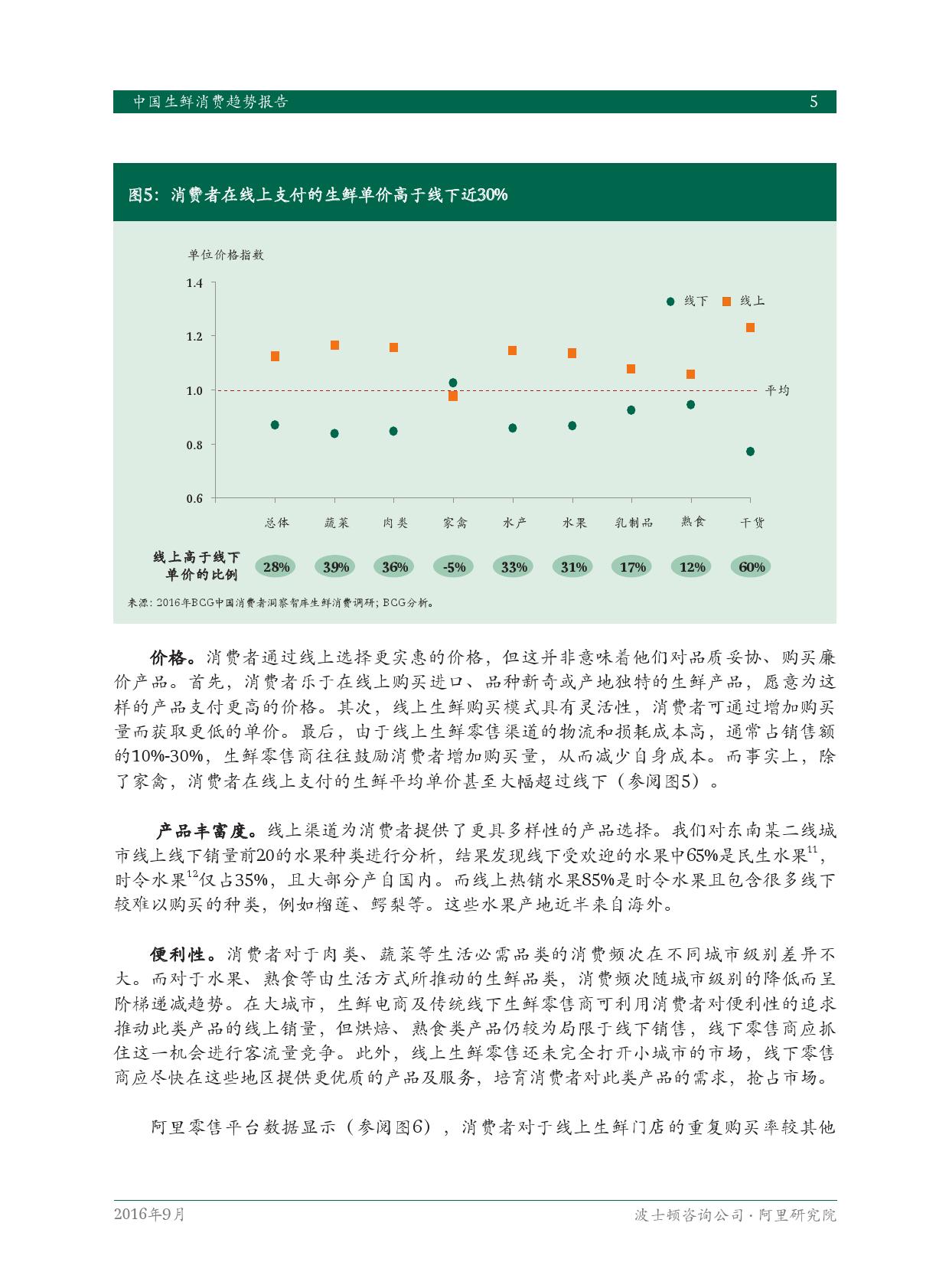 2016年中国生鲜消费趋势报告_000007