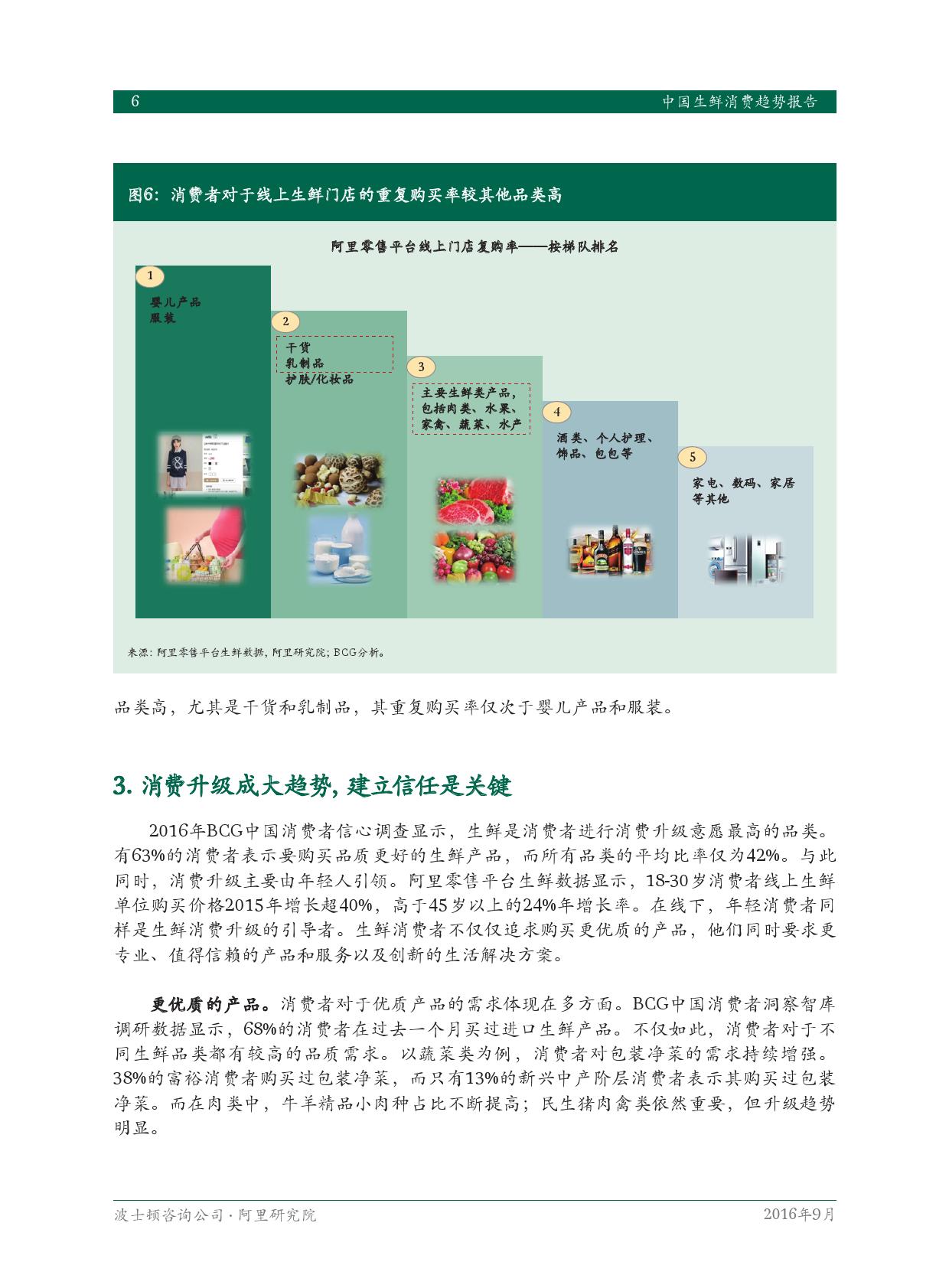 2016年中国生鲜消费趋势报告_000008
