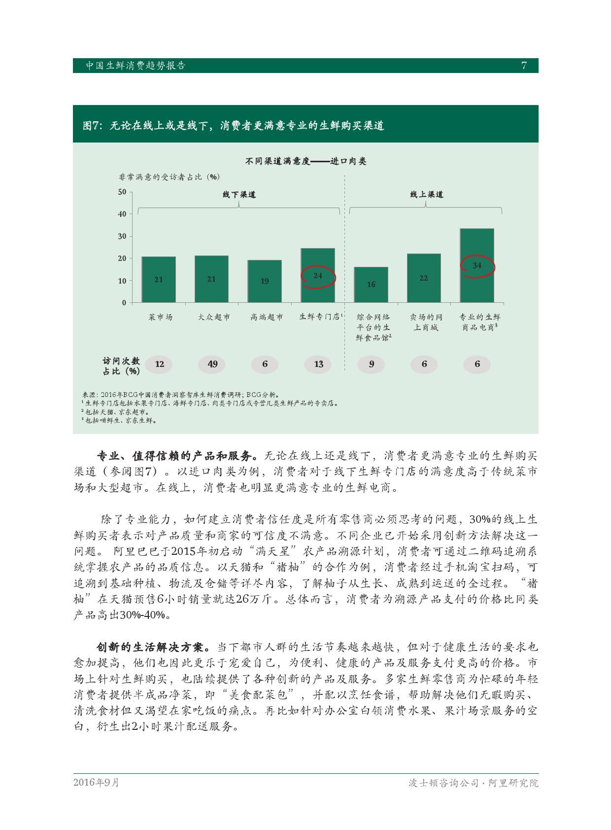 2016年中国生鲜消费趋势报告_000009