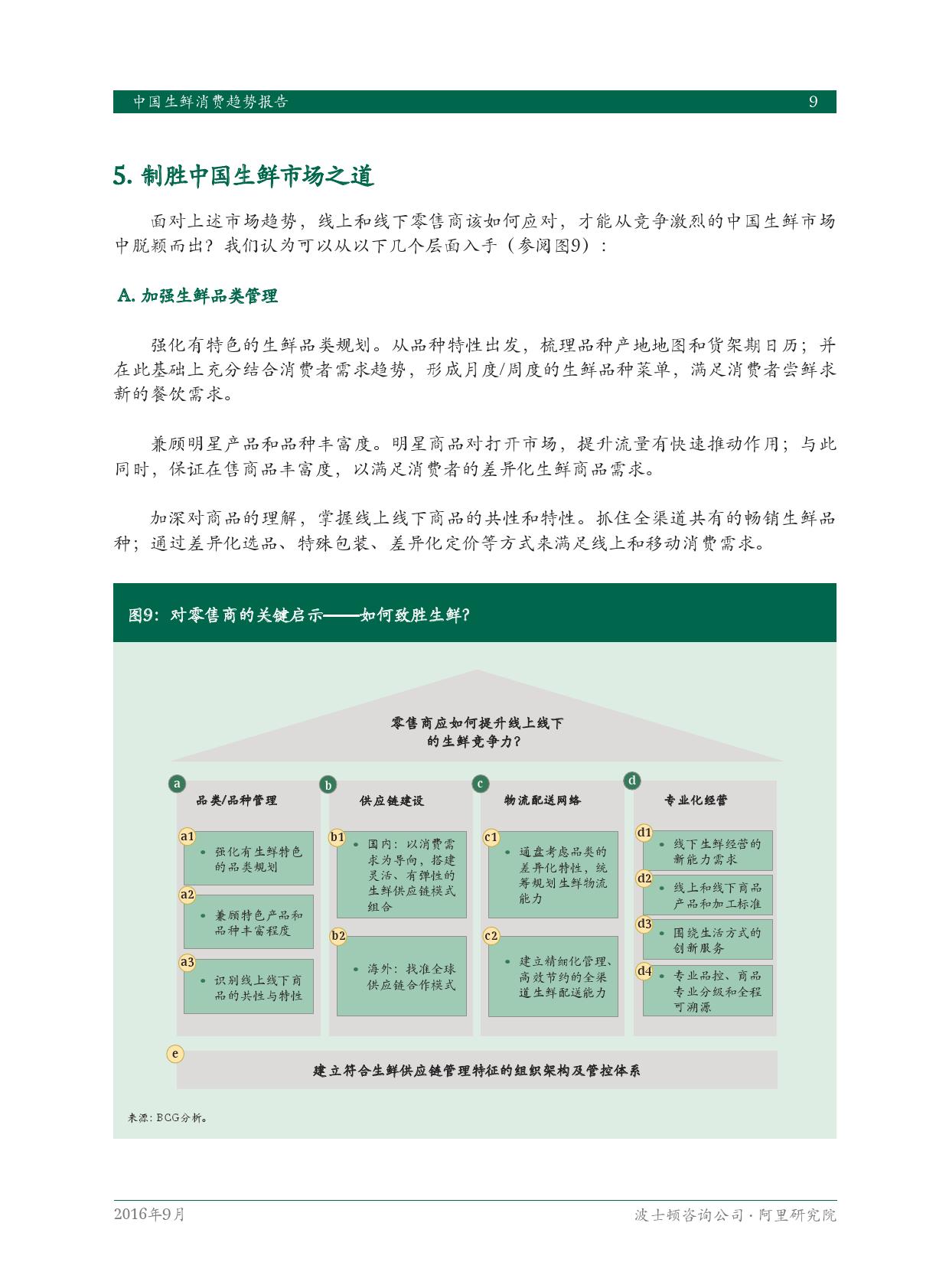2016年中国生鲜消费趋势报告_000011