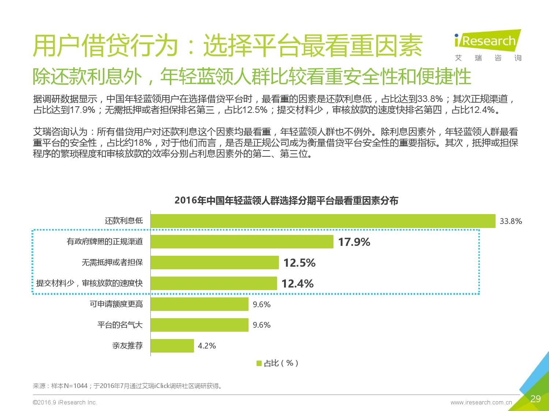 2016年中国蓝领人群消费金融市场研究报告