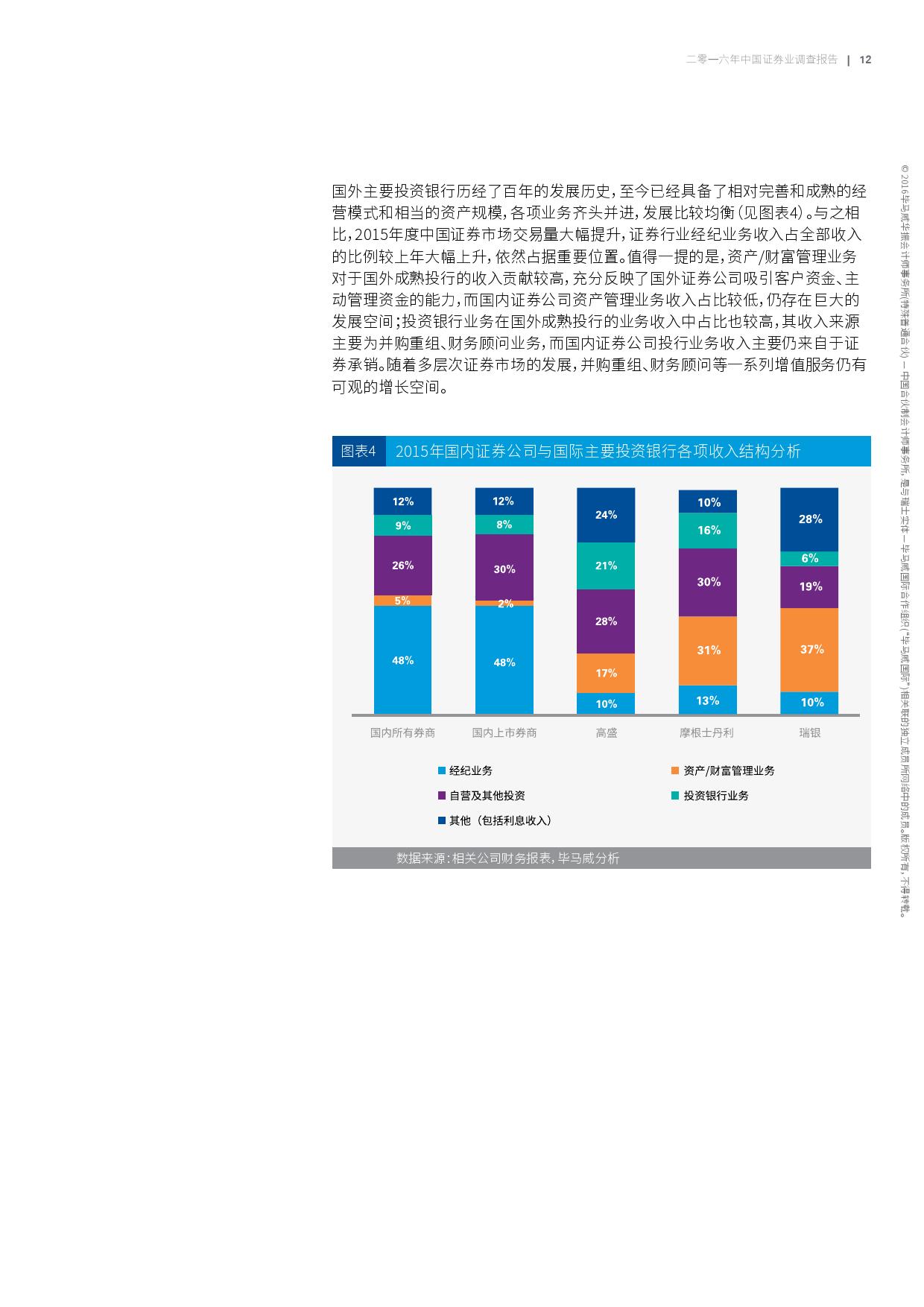 2016年中国证券业调查报告_000015