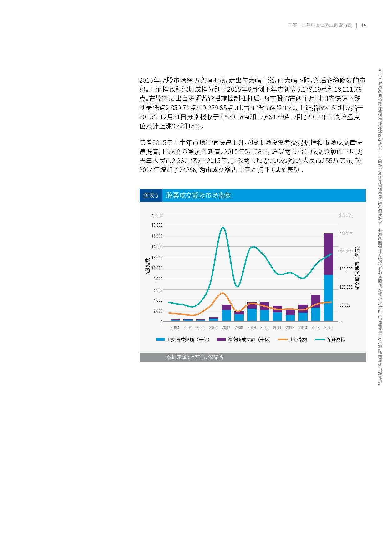 2016年中国证券业调查报告_000017