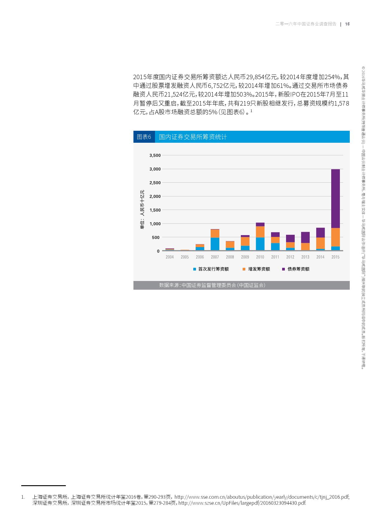2016年中国证券业调查报告_000019