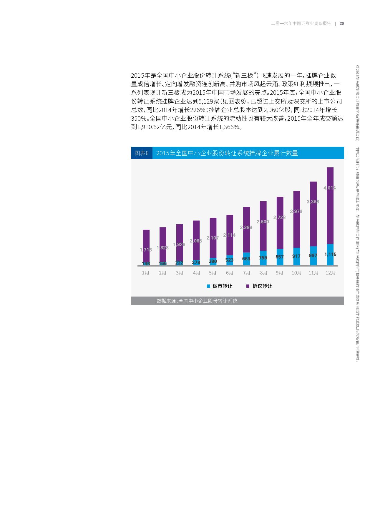 2016年中国证券业调查报告_000023