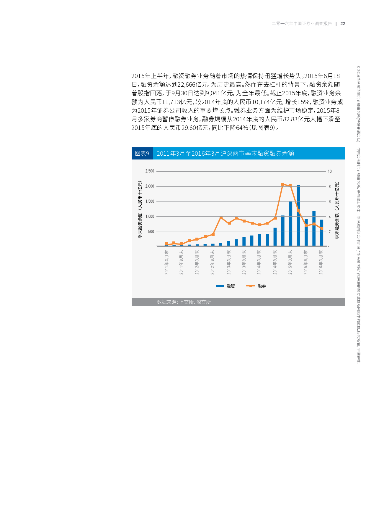 2016年中国证券业调查报告_000025