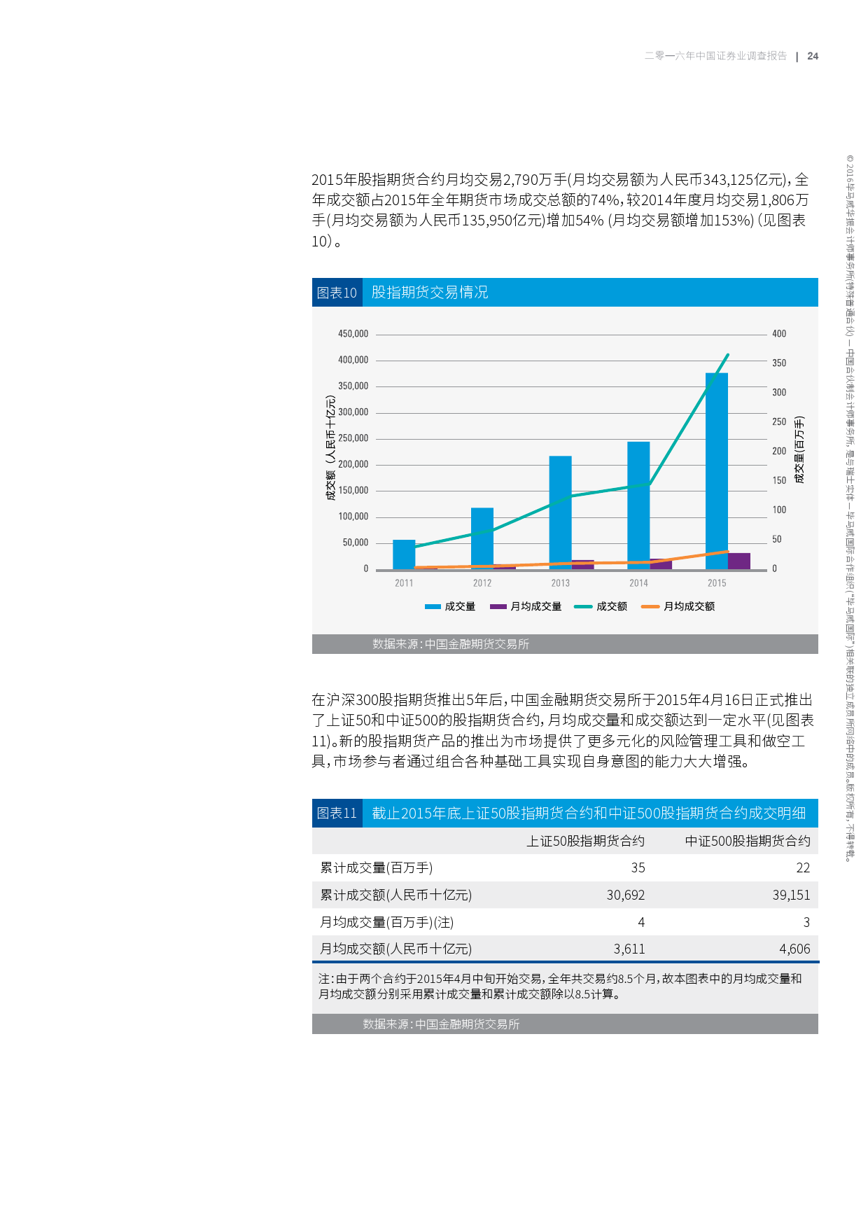 2016年中国证券业调查报告_000027