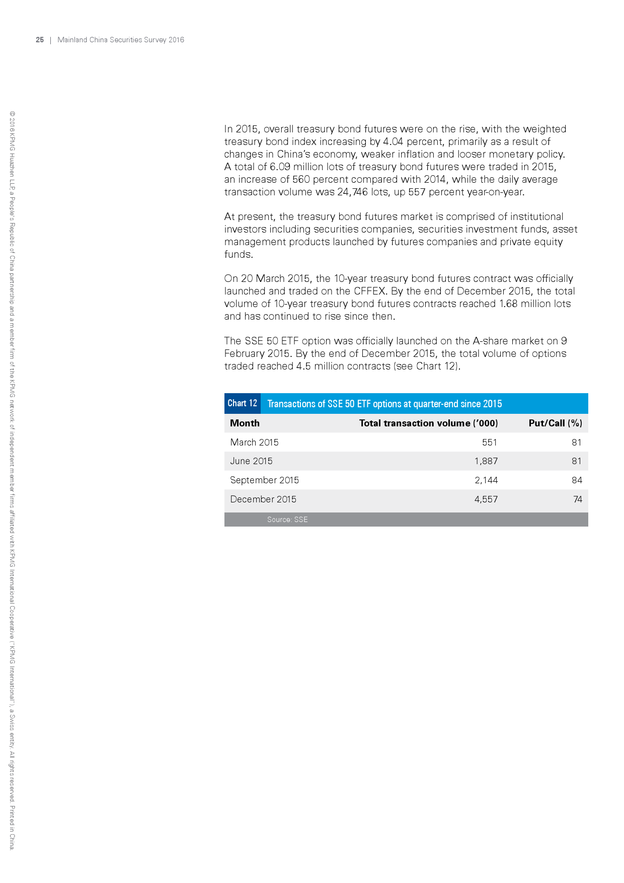 2016年中国证券业调查报告_000028