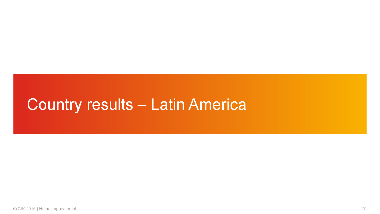 2016年全球智能家居报告_000070