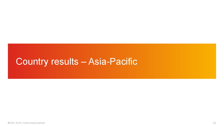 2016年全球智能家居报告_000083