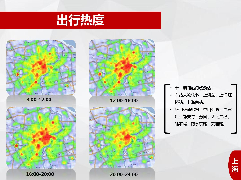 2016年十一出行预测报告_000053