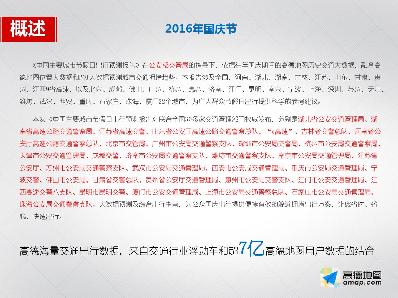 2016年国庆出行预测报告_000003