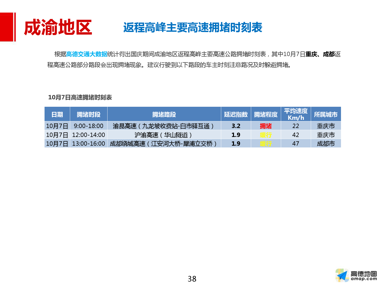 2016年国庆出行预测报告_000038