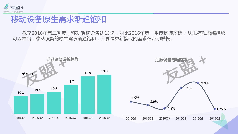 2016年手机生态发展报告H1_000005