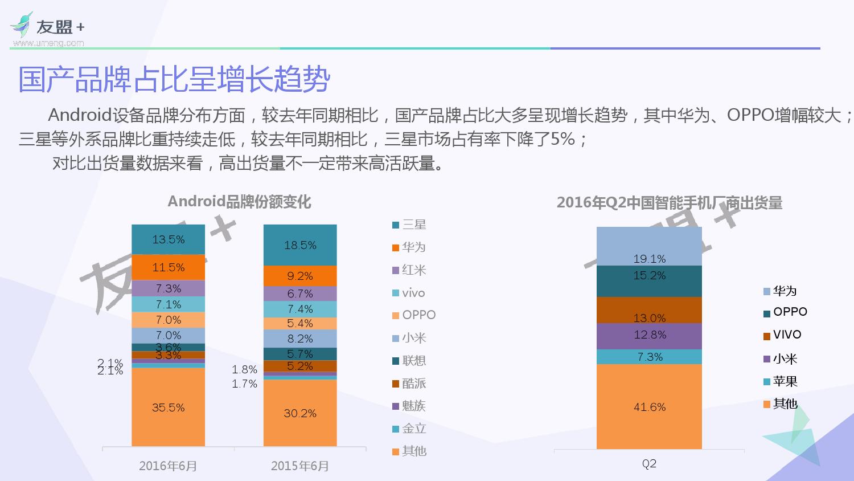 2016年手机生态发展报告H1_000007