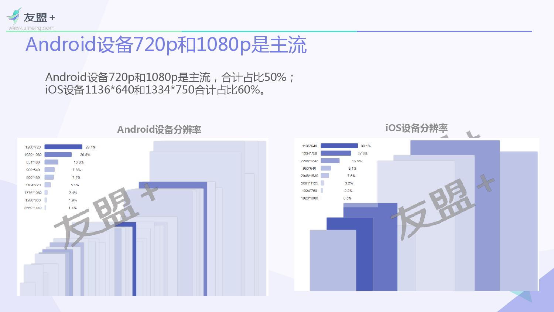 2016年手机生态发展报告H1_000008