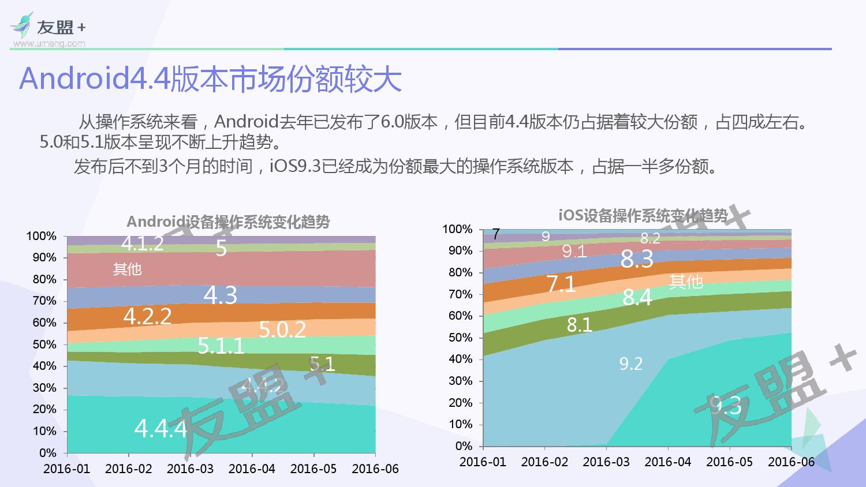 2016年手机生态发展报告H1_000010