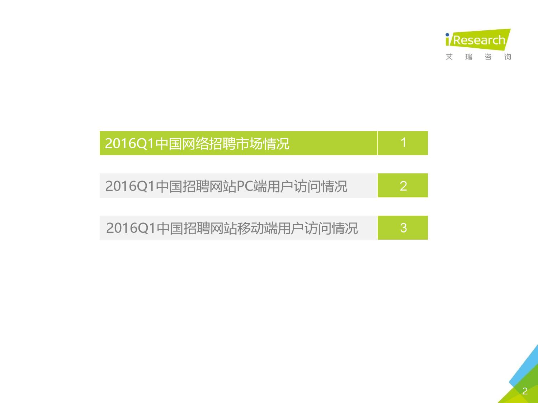 2016Q1中国网络招聘行业发展报告简版_000002