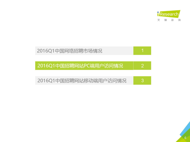 2016Q1中国网络招聘行业发展报告简版_000006