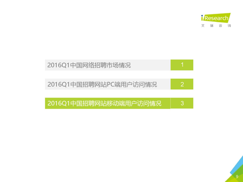2016Q1中国网络招聘行业发展报告简版_000009
