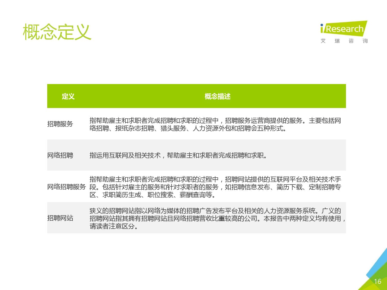 2016Q1中国网络招聘行业发展报告简版_000016