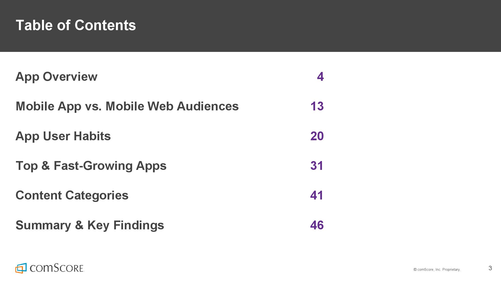 2016_US_Mobile_App_Report_000003