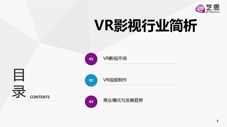 VR影视行业简析报告_000003