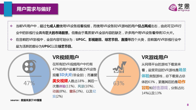 VR影视行业简析报告_000008