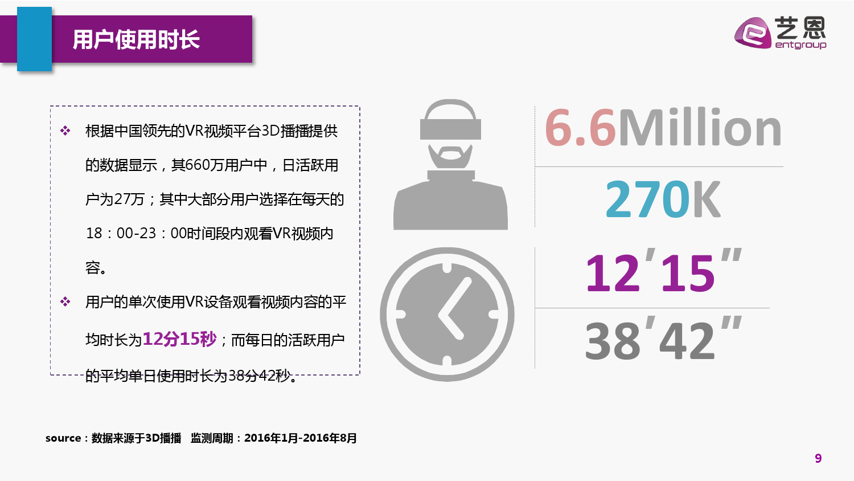VR影视行业简析报告_000009