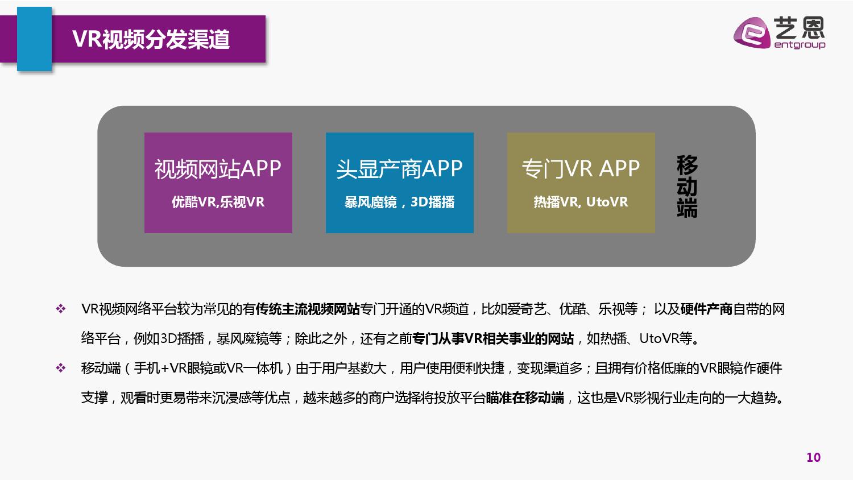 VR影视行业简析报告_000010