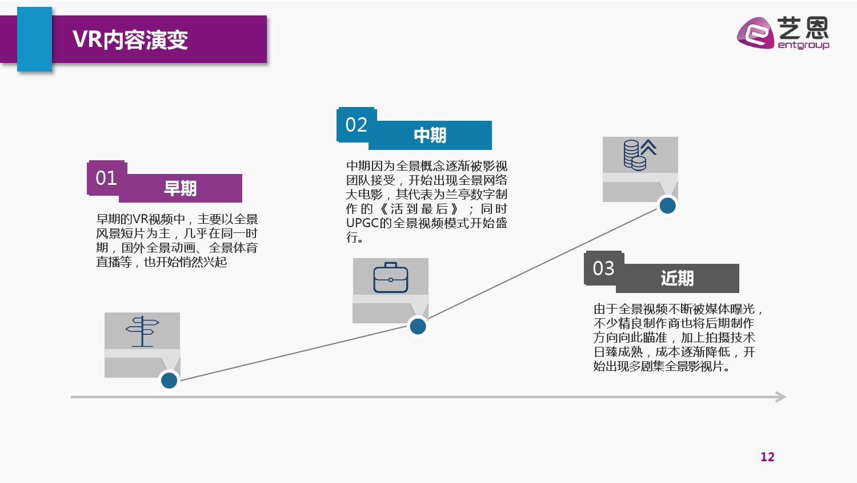 VR影视行业简析报告_000012