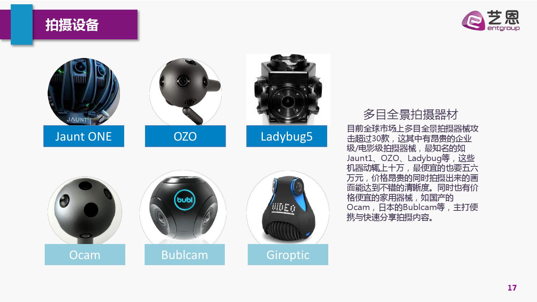 VR影视行业简析报告_000017