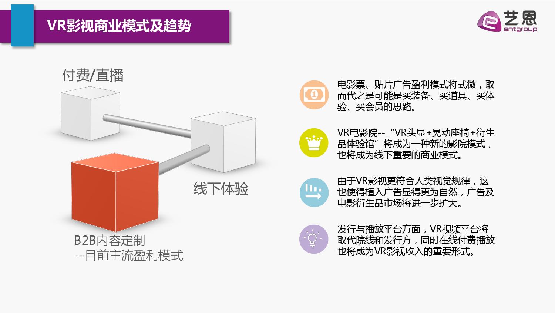 VR影视行业简析报告_000026