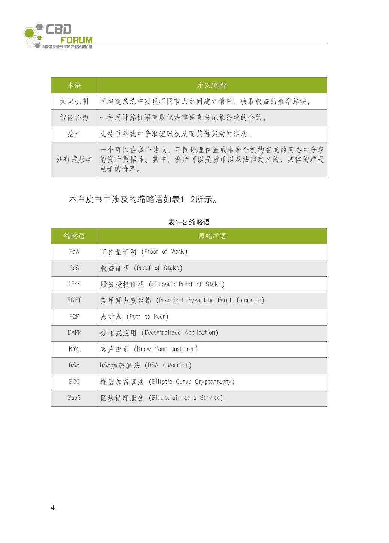 中国区块链技术和应用发展白皮书2016_000016