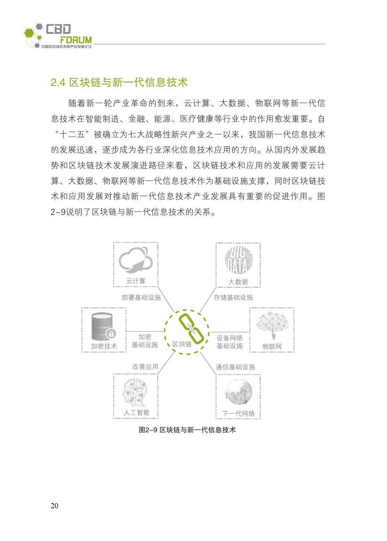 中国区块链技术和应用发展白皮书2016_000032