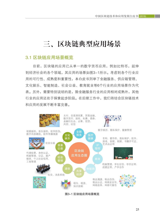 中国区块链技术和应用发展白皮书2016_000037