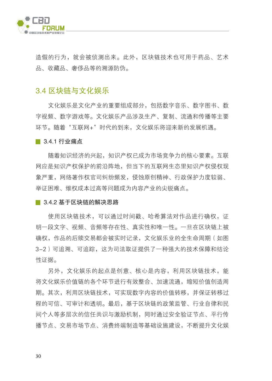 中国区块链技术和应用发展白皮书2016_000042