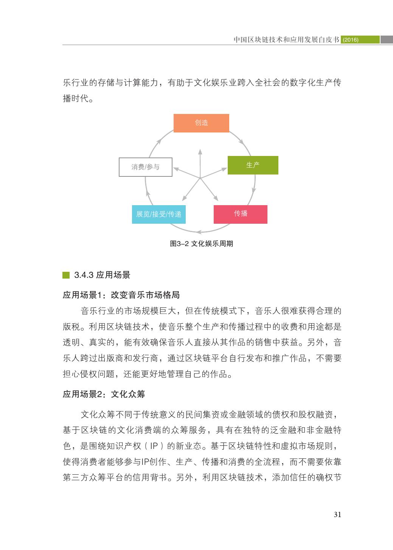 中国区块链技术和应用发展白皮书2016_000043