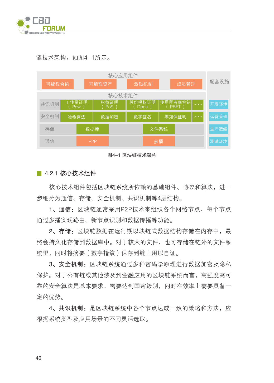中国区块链技术和应用发展白皮书2016_000052