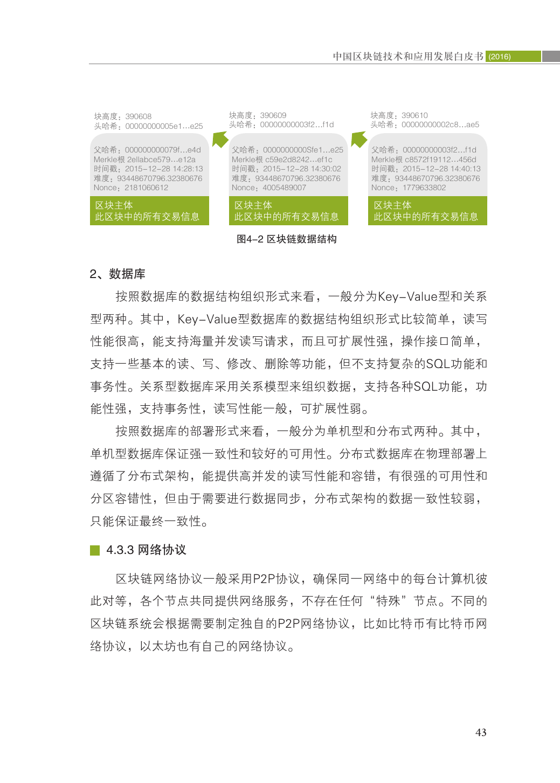 中国区块链技术和应用发展白皮书2016_000055