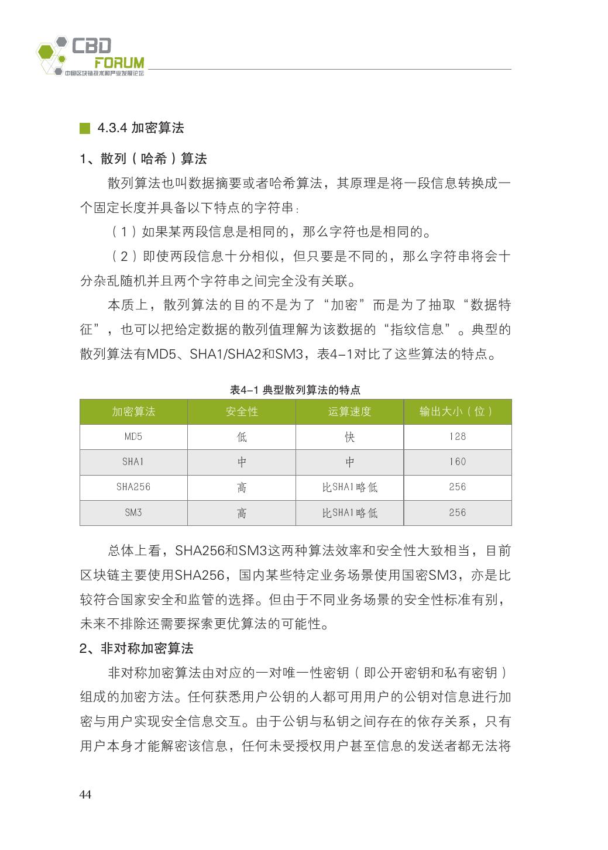 中国区块链技术和应用发展白皮书2016_000056