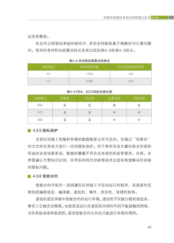 中国区块链技术和应用发展白皮书2016_000057