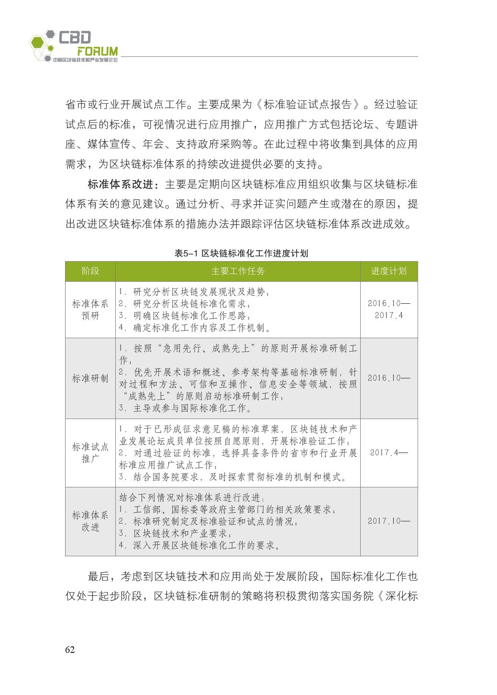中国区块链技术和应用发展白皮书2016_000074